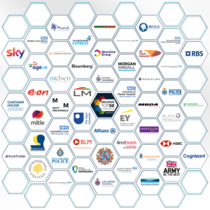 Revealed: Top 50 UK Employers for D&I